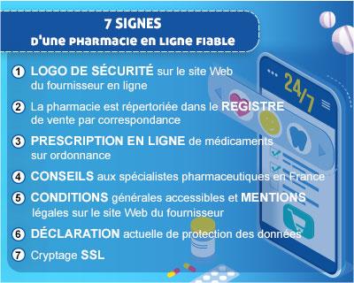 Pharmacie en ligne rôle et avantages