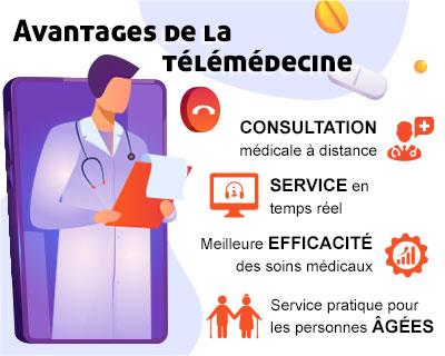 Telemedecine France