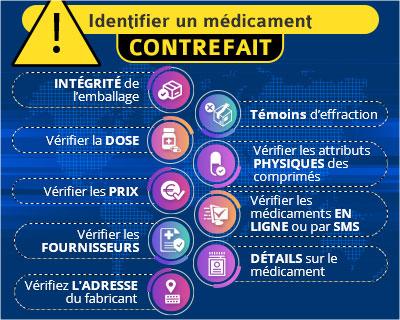 Medicaments contrefaits et falsifiés : comment les reconnaitre et eviter